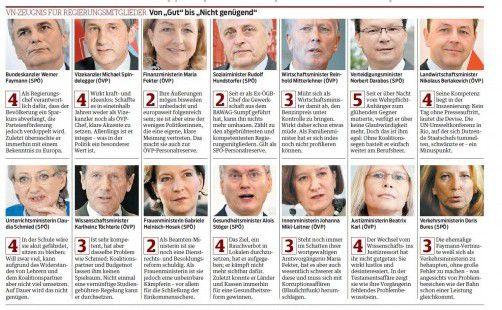 Zum VN-Bericht vom 6. Juli 2012.