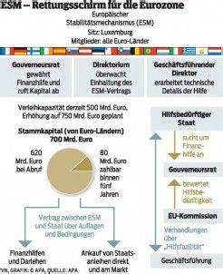 Geldspritze für den Euro