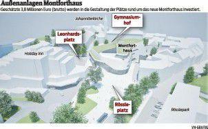 Neues Gesicht für Feldkirchs Plätze