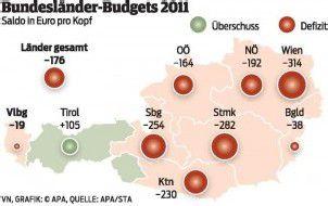 Vorarlberg besser als andere Länder