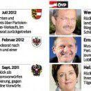 ÖVP ließ sich schmieren