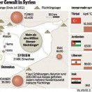 Guerilla-Krieg gegen die Truppen von Assad