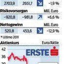 Ostbanken belasten Ergebnis der Erste Group