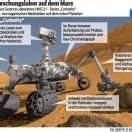 Rover Curiosity sicher auf dem Mars gelandet