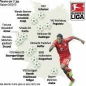 Teil drei des Zweikampfs FC Bayern gegen Dortmund