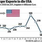 Vorarlbergs Top-Qualität in den USA stark gefragt