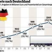 Vorarlberger Exporteure trotzen deutscher Krise