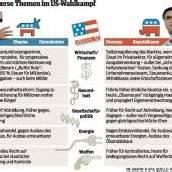 Romney steht unter Druck