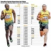 Bolt und Blake in Zürich im Fokus