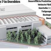 Blum investiert Millionen in Ausbau der Kapazitäten