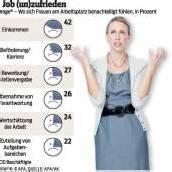 Jede zweite Frau mit Gehalt unzufrieden