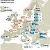 Arbeitskosten klaffen in EU weit auseinander