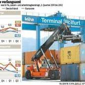 Konjunktur-Motor gerät in Österreich ins Stottern