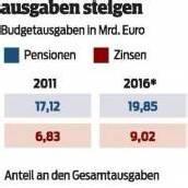 Budget: Ein Drittel für Pensionen und Zinsen