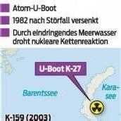 U-Boot-Wrack in der Arktis als nukleare Zeitbombe