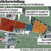 Causa Hofer: Der Kontrollausschuss soll heute endlich für Klarheit sorgen