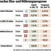 Stabile Zinsen erwartet