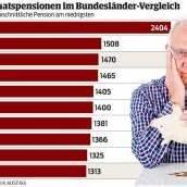 Vorarlbergs Senioren haben kleinste Pension