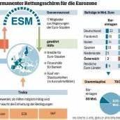 Startschuss für den ESM