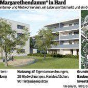 20 Millionen Euro für ein lebendiges Quartier
