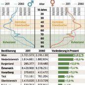 Vorarlberg wird deutlich größer