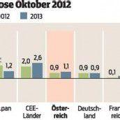 IWF warnt vor Absturz der Weltwirtschaft