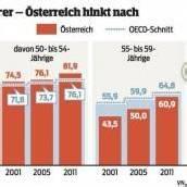 Bei Beschäftigung Älterer hinkt Vorarlberg hinterher