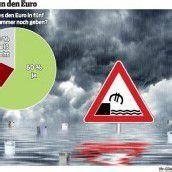 Die Zukunftsängste der Vorarlberger nehmen zu