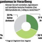 30.000 Vorarlberger ernähren sich fleischlos