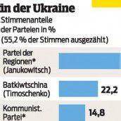 Zweifelhafte Wahl in Ukraine