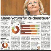 Klares Votum für Reichensteuer