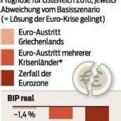Ein Euro-Aus wäre für die heimische Wirtschaft fatal
