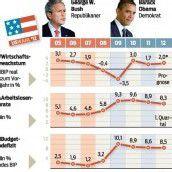 Österreich schneidet im Vergleich besser ab
