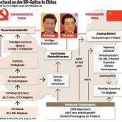 Jinping folgt auf Jintao