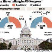 Republikaner im Parlament vorne