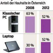 Tablet-Rechner werden zusehends beliebter