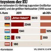 Österreich schwächt seine Veto-Drohung ab