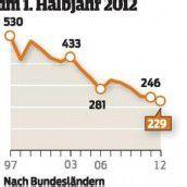 Zehn Verkehrstote auf Vorarlbergs Straßen