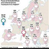 EU fixiert Frauenquote
