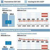 EU ringt um Kompromiss