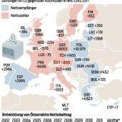 Harte Fronten im Budget-Streit der EU