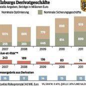 In Salzburg stehen Neuwahlen an