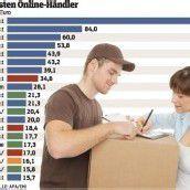Die Kehrseiten des Trends zum Online-Handel