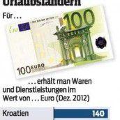 Österreichischer Urlaubs-Euro ist in Kroatien und Ungarn am meisten wert