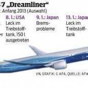 Dreamliner bleiben weltweit am Boden
