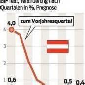 Wirtschaft wächst wieder