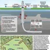Fracking ist nicht vom Tisch