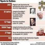 Ab 20 Uhr ist Benedikt Emeritierter Papst