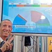 Petzner sorgt für Verwirrung im BZÖ