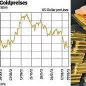 Gold verliert an Glanz